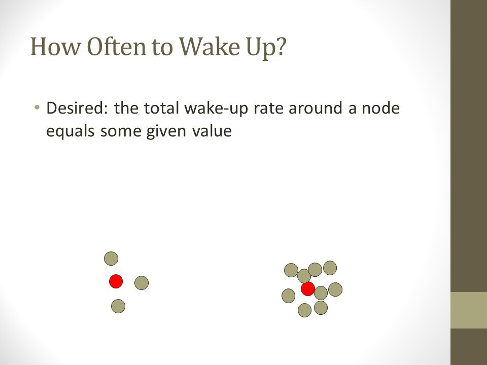 How Often to Wake Up Desired: the total wake-up rate around a node equals some given value