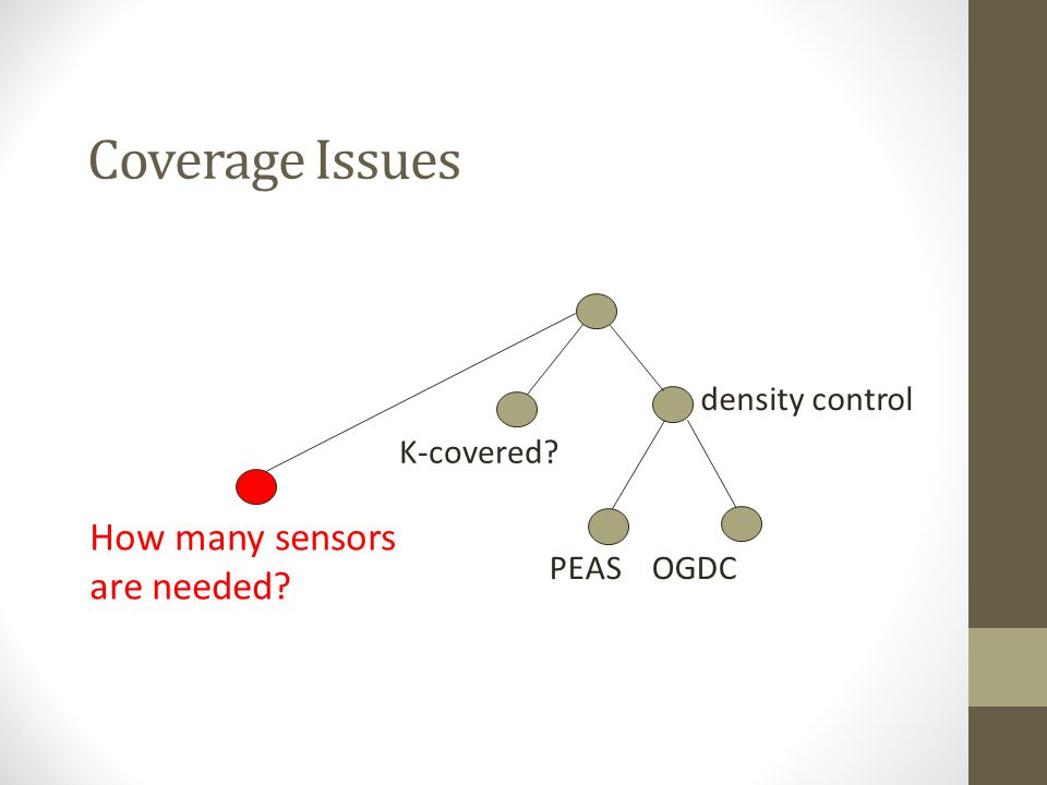 Coverage Issues How many sensors are needed density control