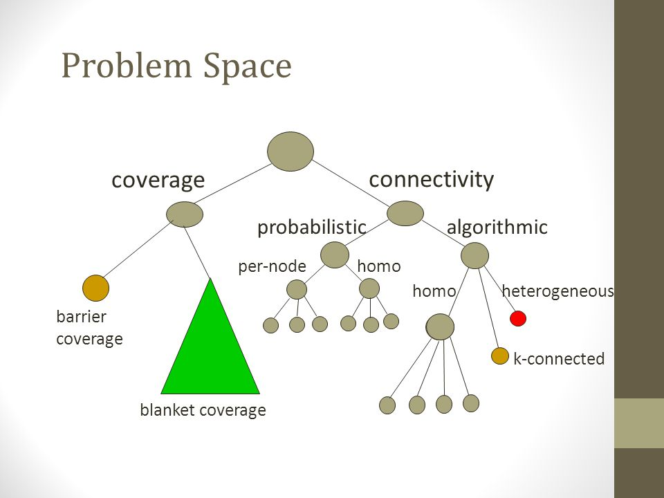 Problem Space coverage connectivity probabilistic algorithmic