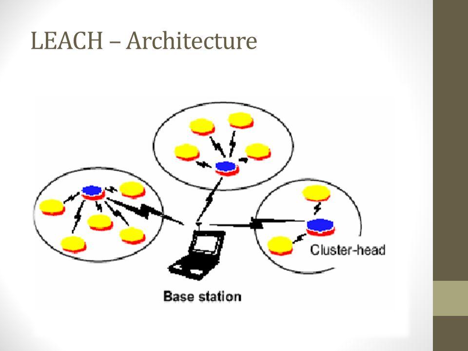 LEACH – Architecture