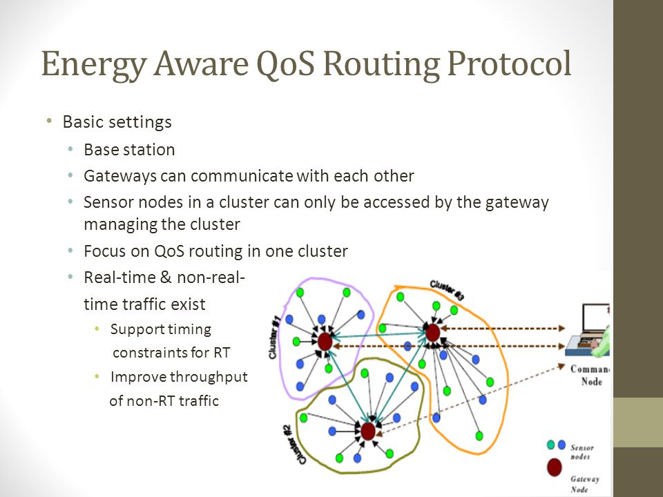 Energy Aware QoS Routing Protocol