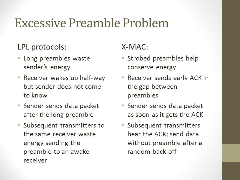 Excessive Preamble Problem