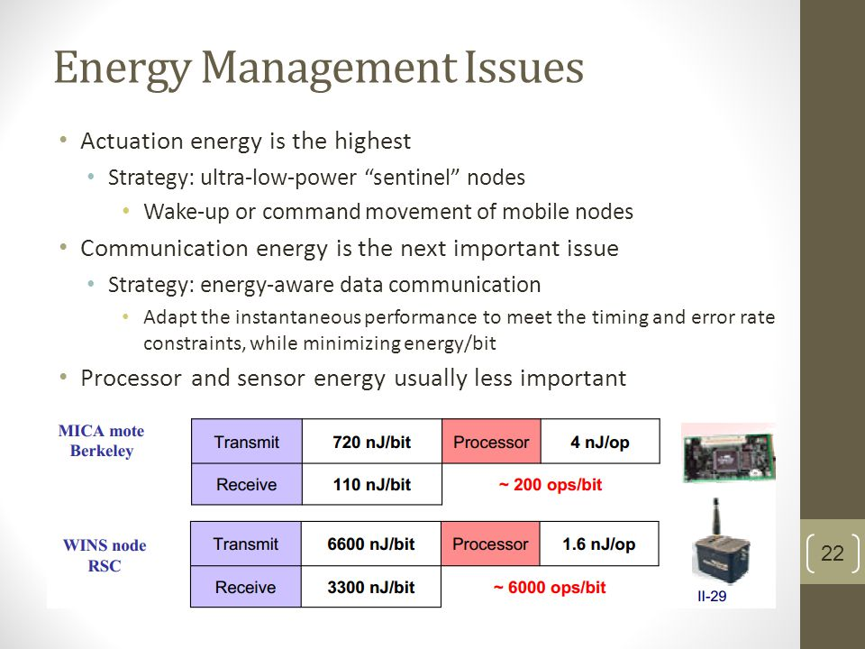 Energy Management Issues