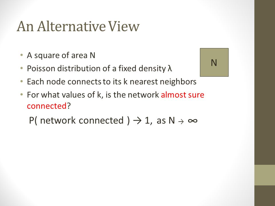 An Alternative View ∞ N P( network connected ) → 1, as N →