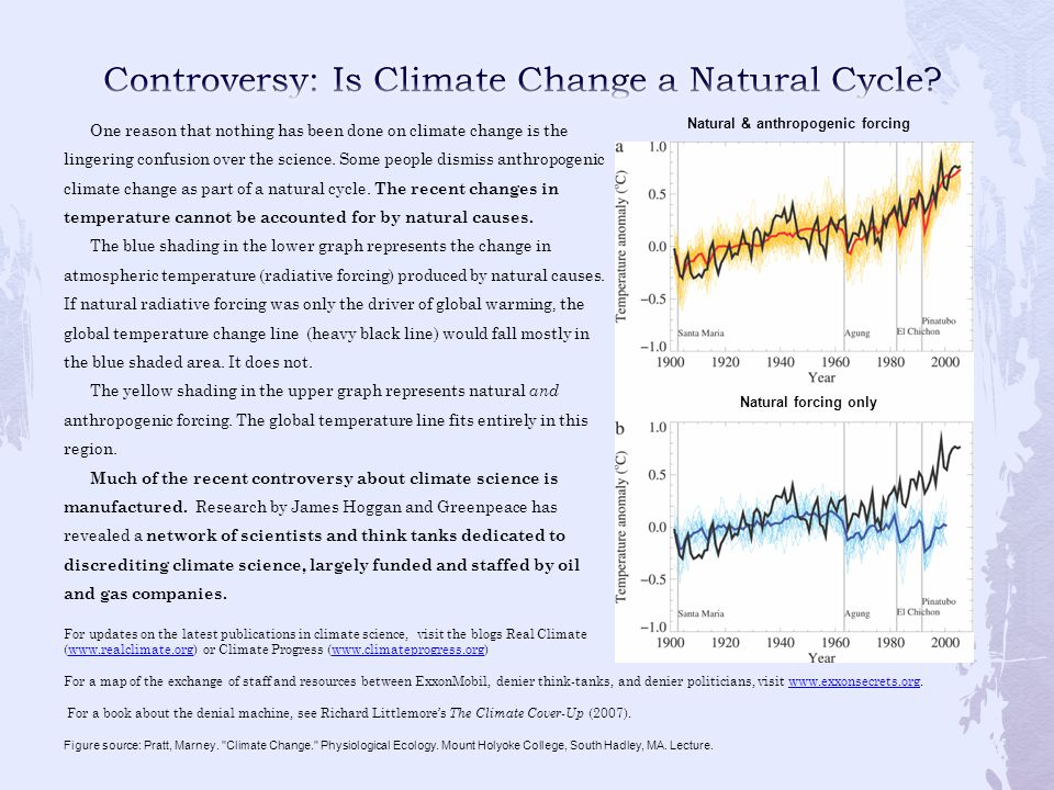 Controversy: Is Climate Change a Natural Cycle