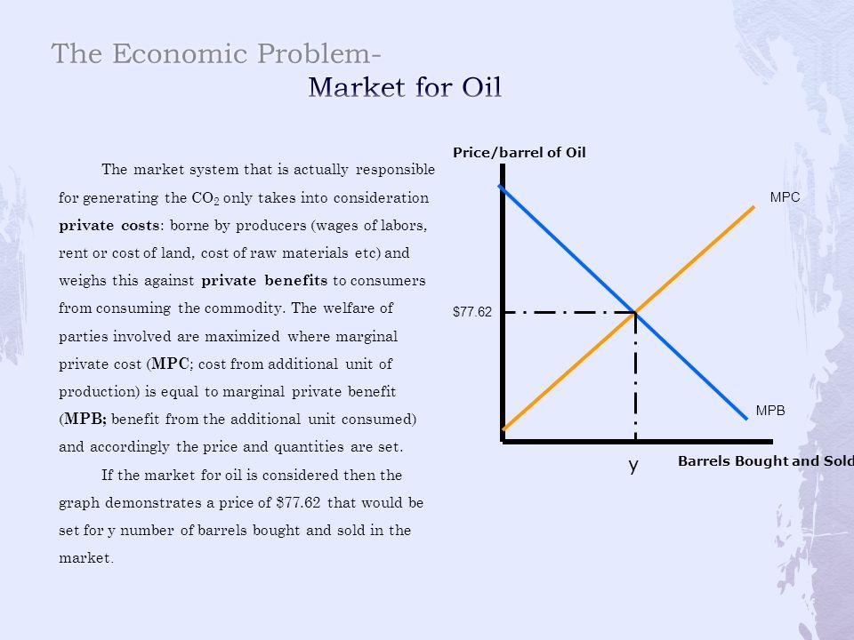 The Economic Problem- Market for Oil