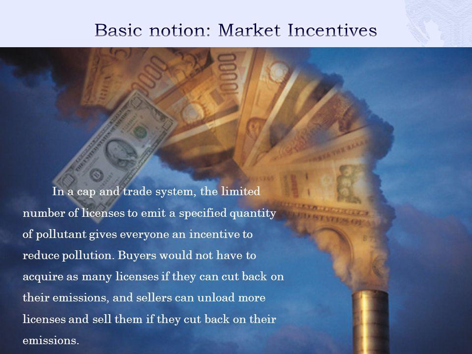 Basic notion: Market Incentives