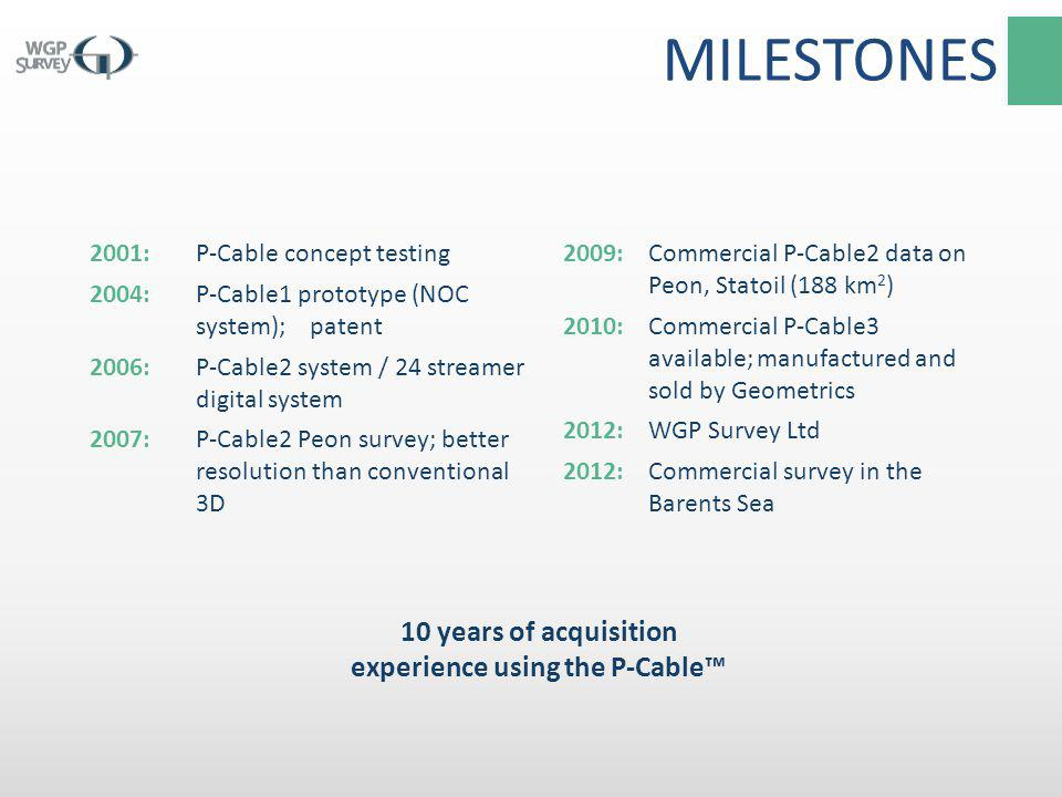 10 years of acquisition experience using the P-Cable™