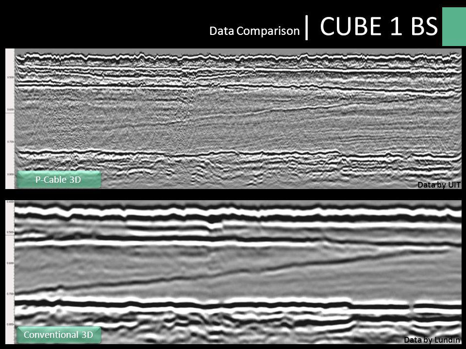 Data Comparison| CUBE 1 BS