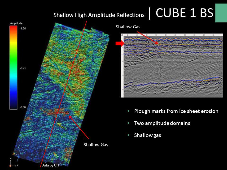 Shallow High Amplitude Reflections | CUBE 1 BS