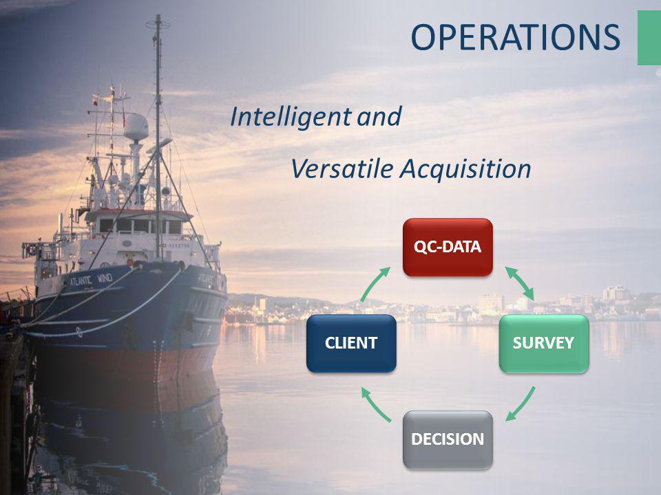 OPERATIONS Intelligent and Versatile Acquisition QC-DATA SURVEY