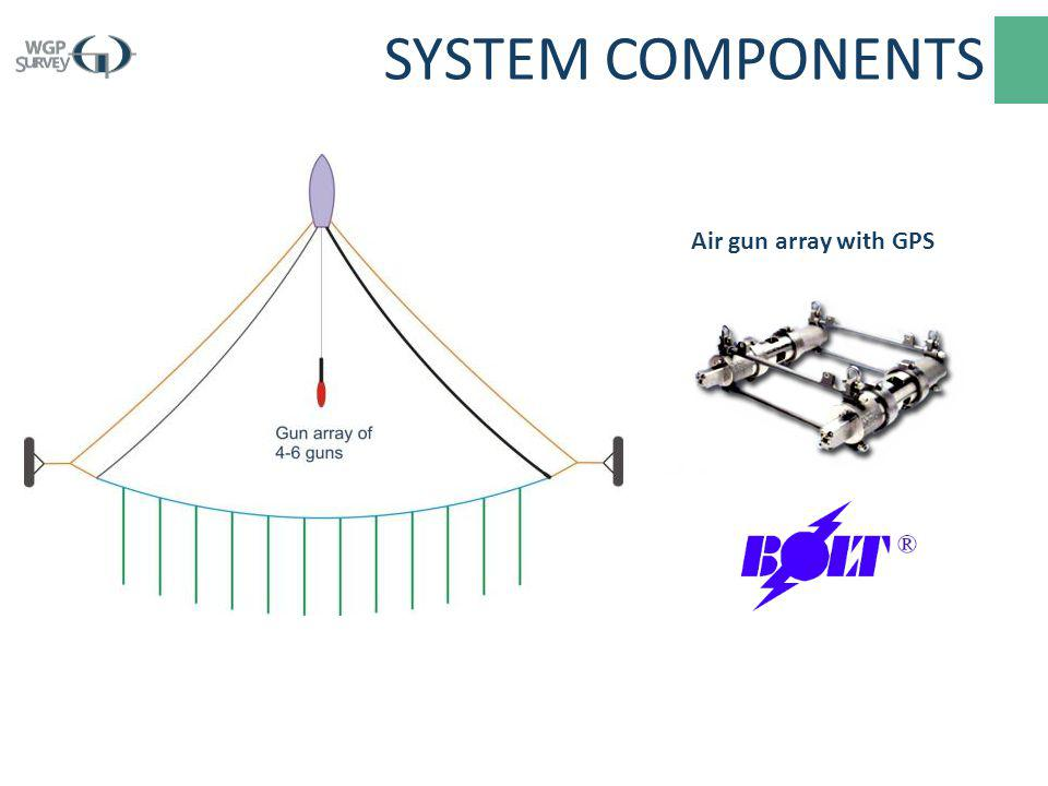 SYSTEM COMPONENTS Air gun array with GPS