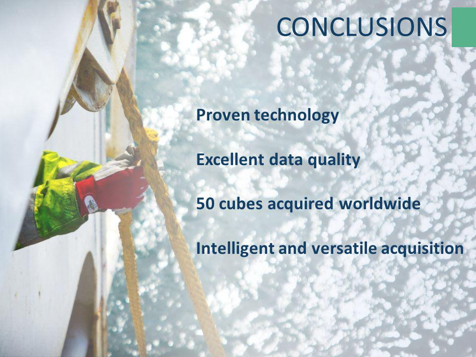 CONCLUSIONS Proven technology Excellent data quality