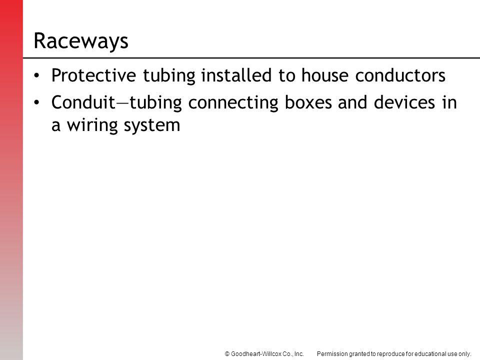 Raceways Protective tubing installed to house conductors