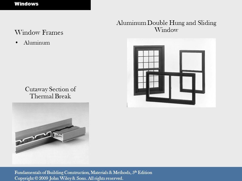 Window Frames Aluminum Double Hung and Sliding Window