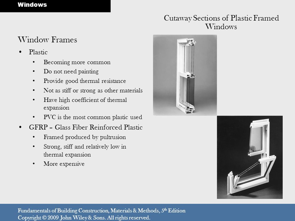 Cutaway Sections of Plastic Framed Windows