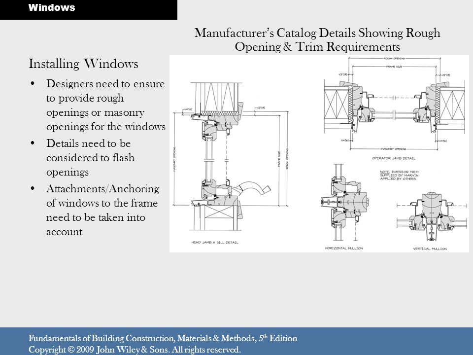 Windows Installing Windows. Manufacturer's Catalog Details Showing Rough Opening & Trim Requirements.