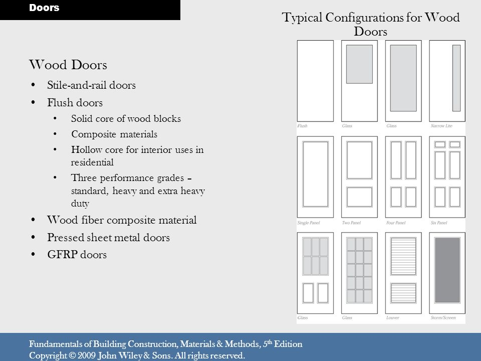 Typical Configurations for Wood Doors