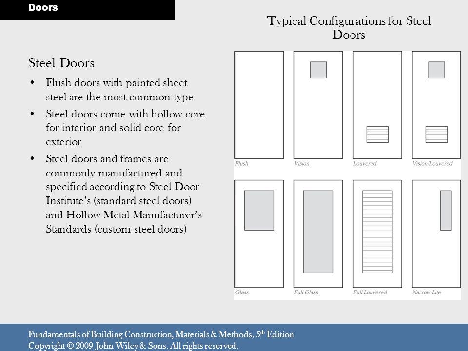Typical Configurations for Steel Doors