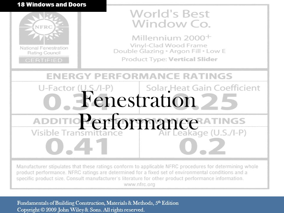 Fenestration Performance