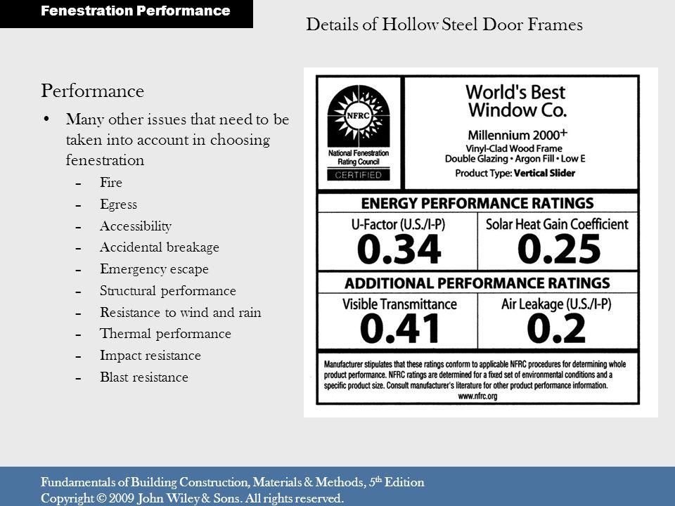 Details of Hollow Steel Door Frames