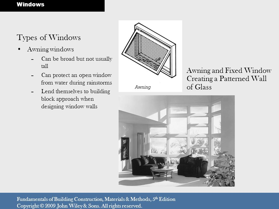 Windows Types of Windows. Awning windows. Can be broad but not usually tall. Can protect an open window from water during rainstorms.