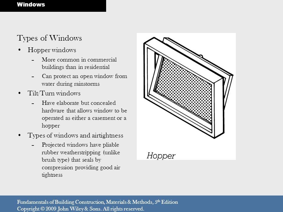 Types of Windows Hopper windows Tilt/Turn windows