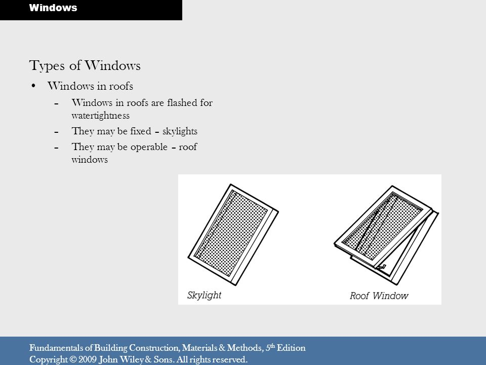 All Types Of Windows : Windows and doors ppt video online download