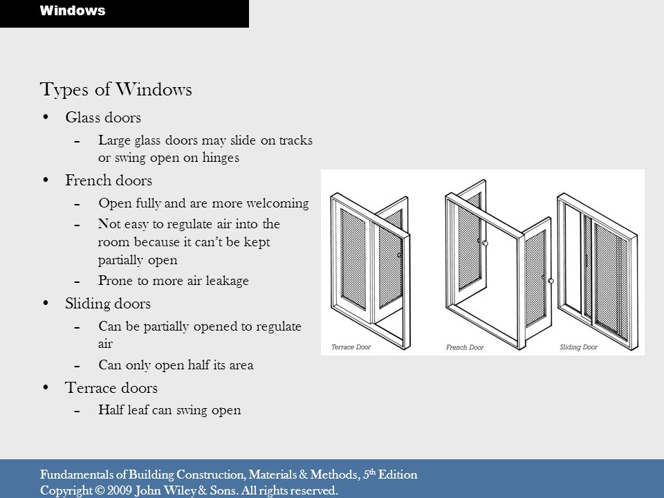 Windows 18 windows and doors ppt video online download for Different types of sliding glass doors