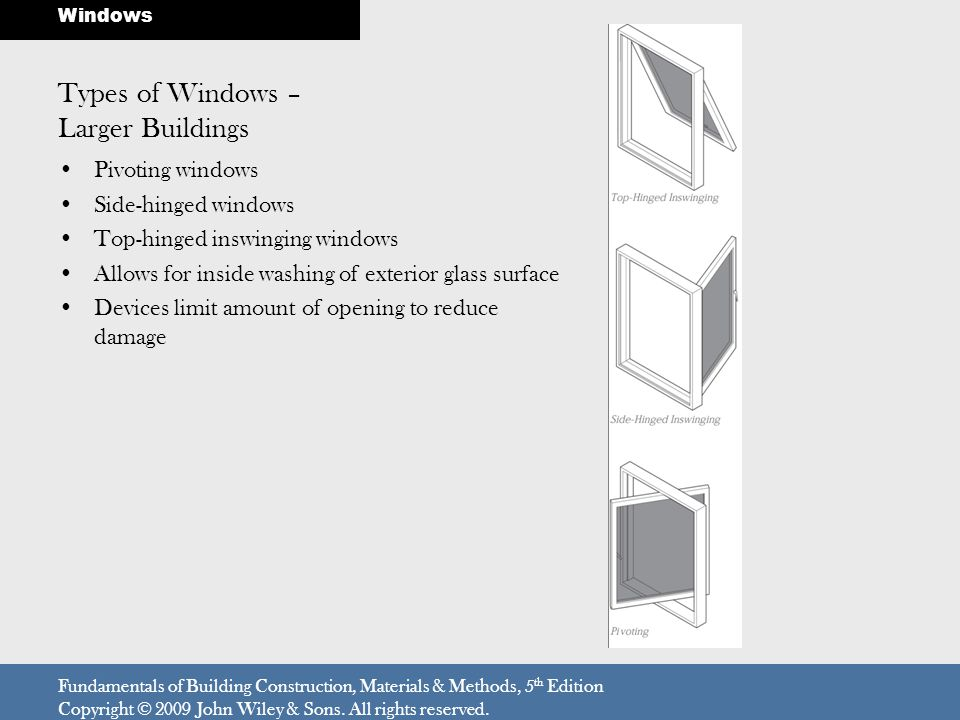 Types of Windows – Larger Buildings