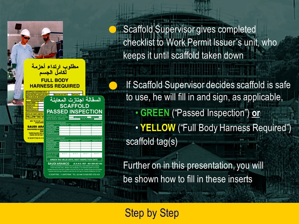 Scaffold Supervisor gives completed checklist to Work Permit Issuer's unit, who keeps it until scaffold taken down