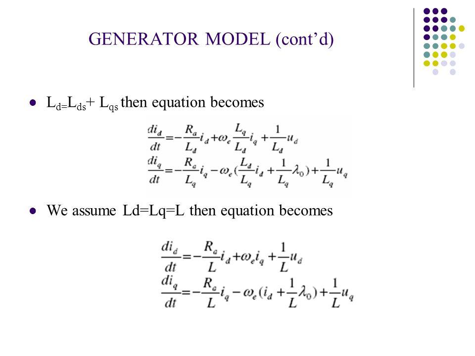 GENERATOR MODEL (cont'd)