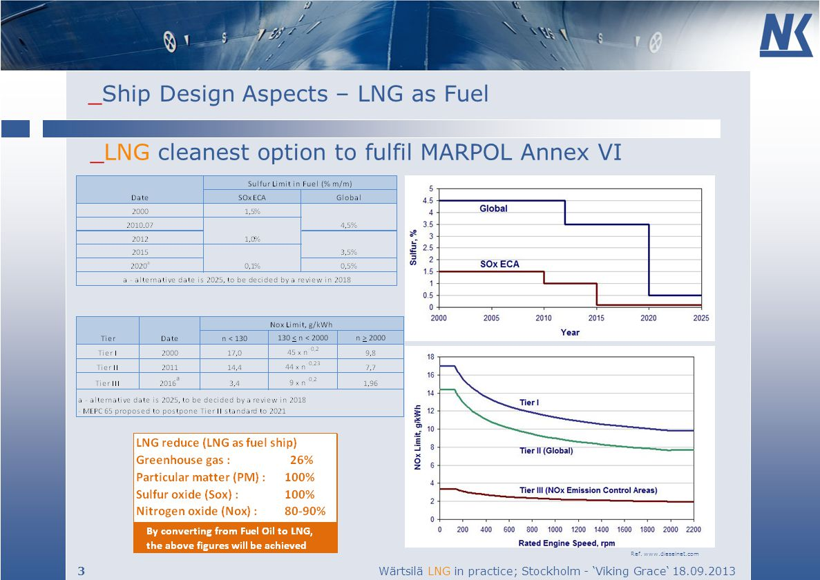 _LNG cleanest option to fulfil MARPOL Annex VI