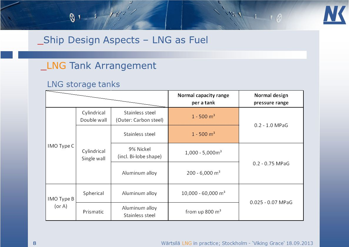 _LNG Tank Arrangement LNG storage tanks