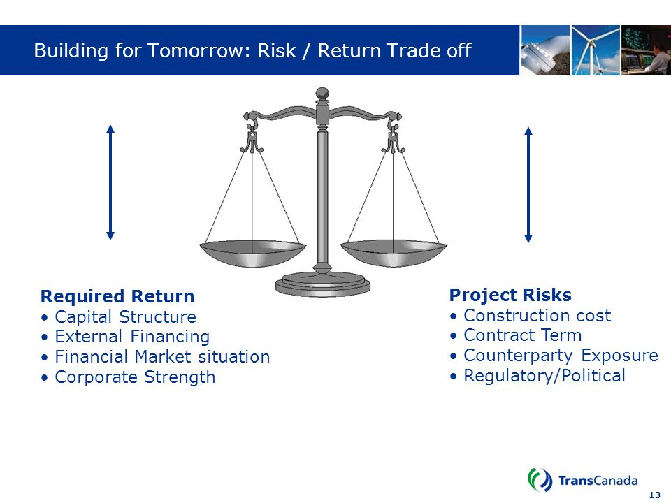 Building for Tomorrow: Risk / Return Trade off
