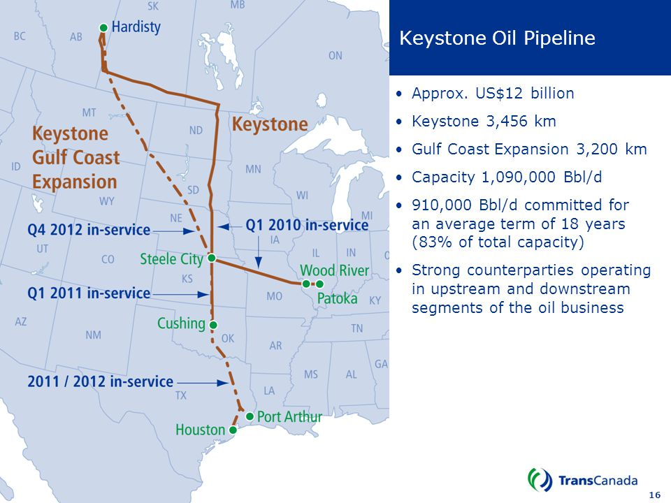 Keystone Oil Pipeline Approx. US$12 billion Keystone 3,456 km