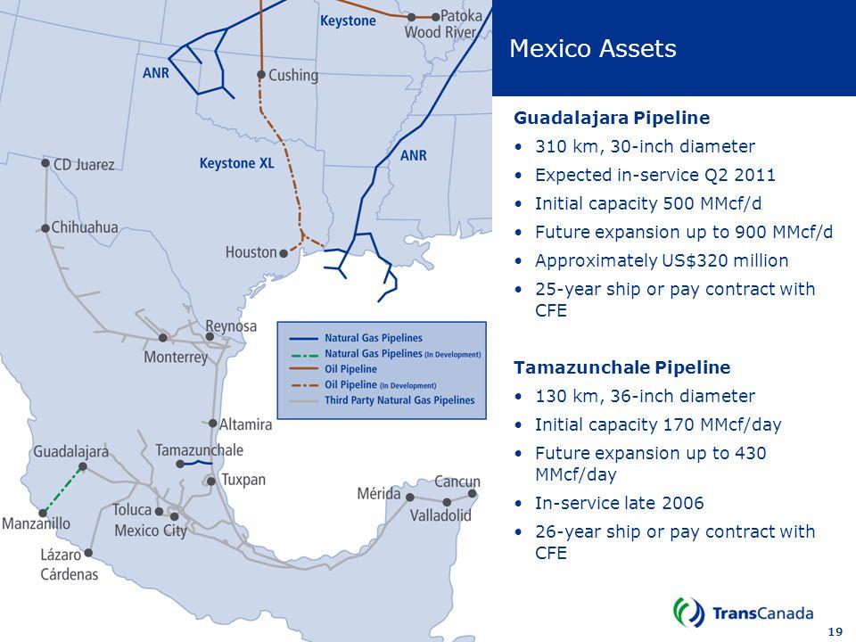 Mexico Assets Guadalajara Pipeline 310 km, 30-inch diameter