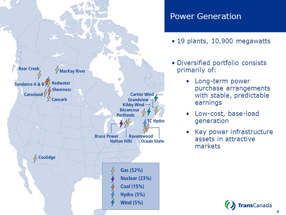 Power Generation 19 plants, 10,900 megawatts