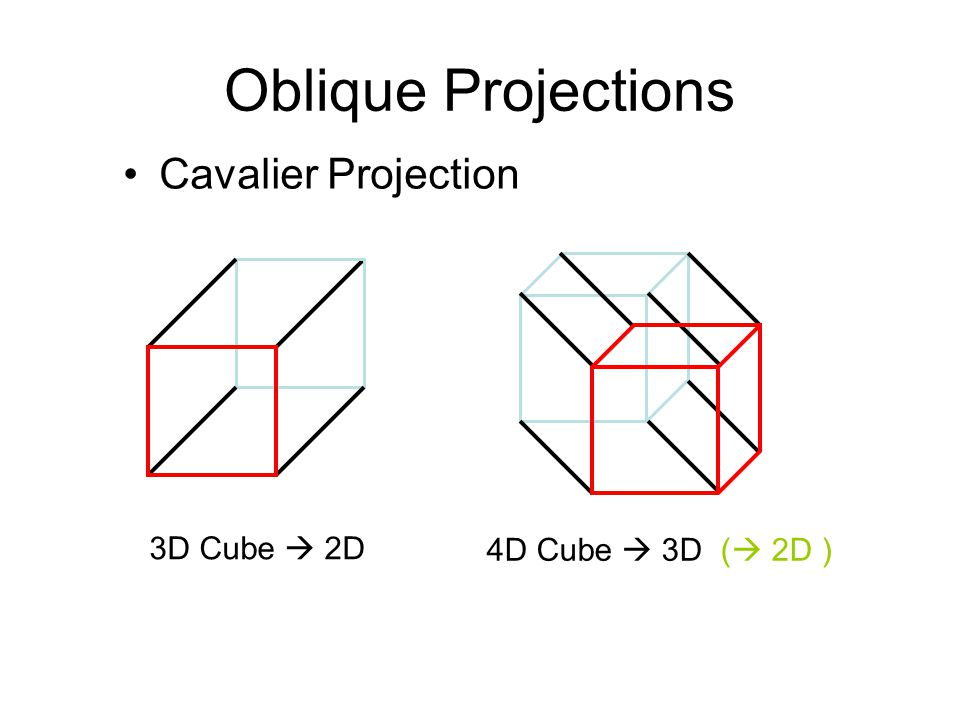 Oblique Projections Cavalier Projection 3D Cube  2D