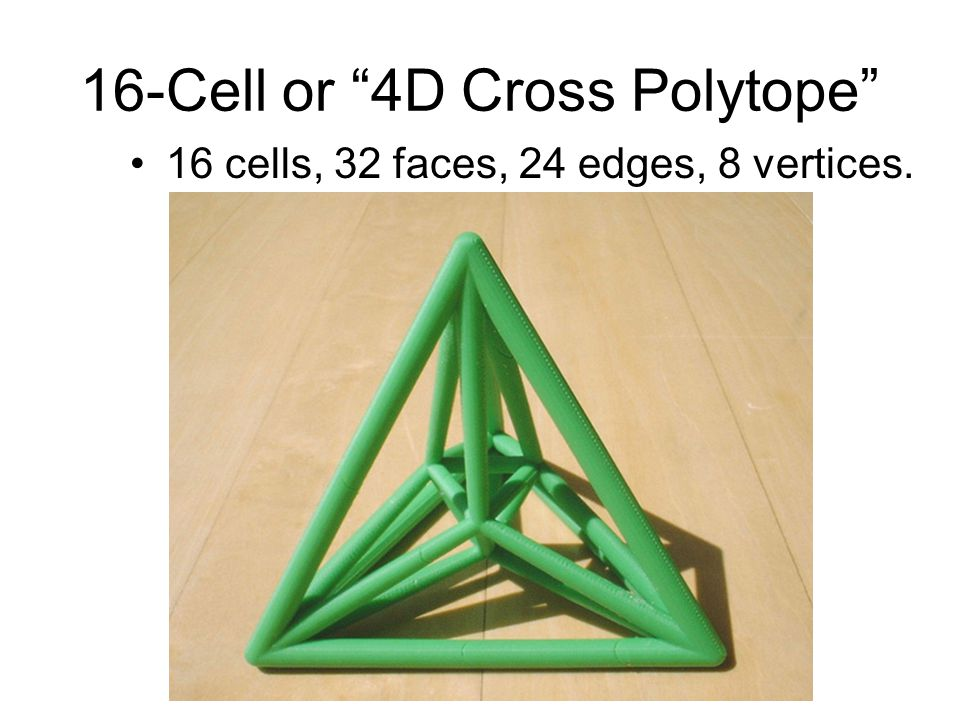 16-Cell or 4D Cross Polytope