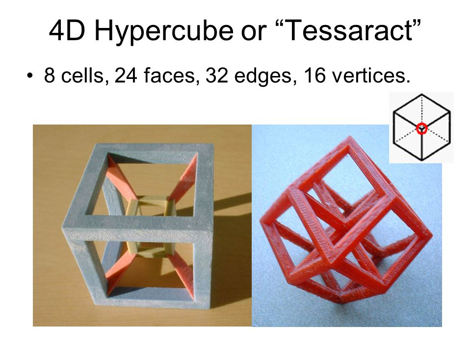 4D Hypercube or Tessaract