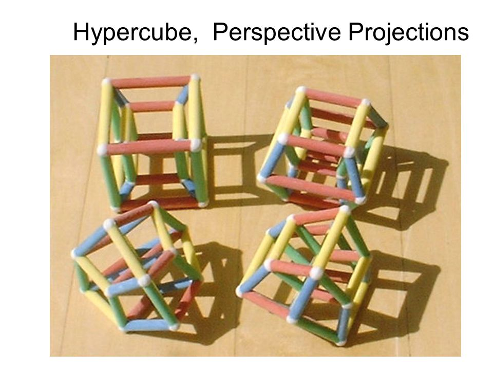 Hypercube, Perspective Projections