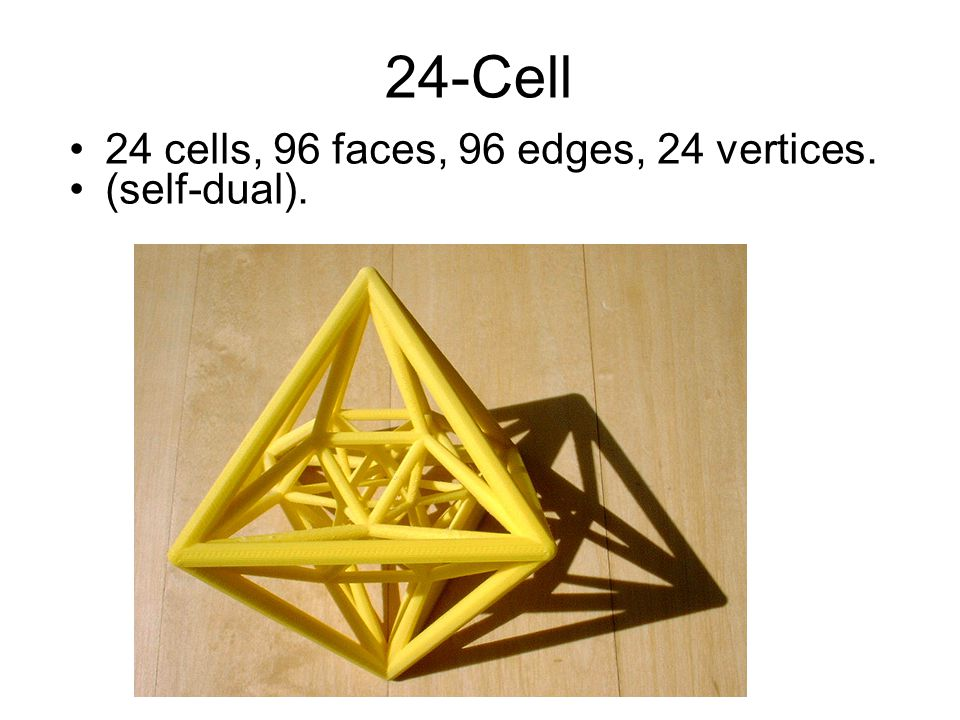 24-Cell 24 cells, 96 faces, 96 edges, 24 vertices. (self-dual).