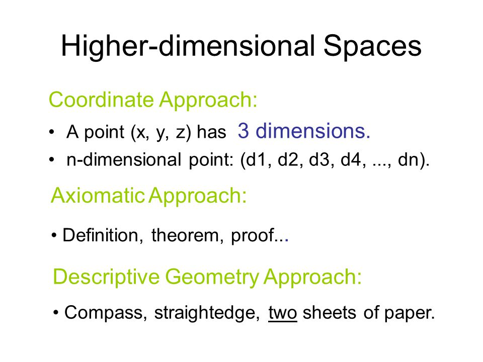 Higher-dimensional Spaces