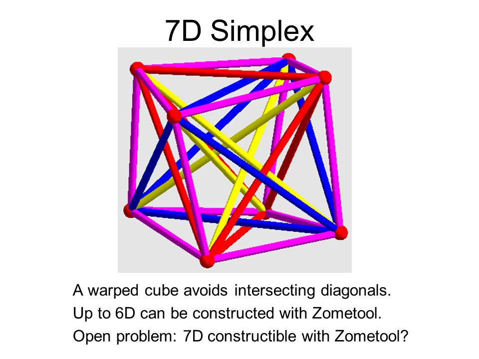 7D Simplex A warped cube avoids intersecting diagonals.