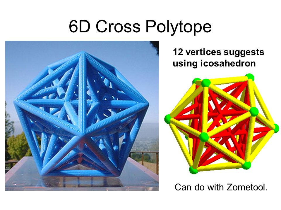 6D Cross Polytope 12 vertices suggests using icosahedron