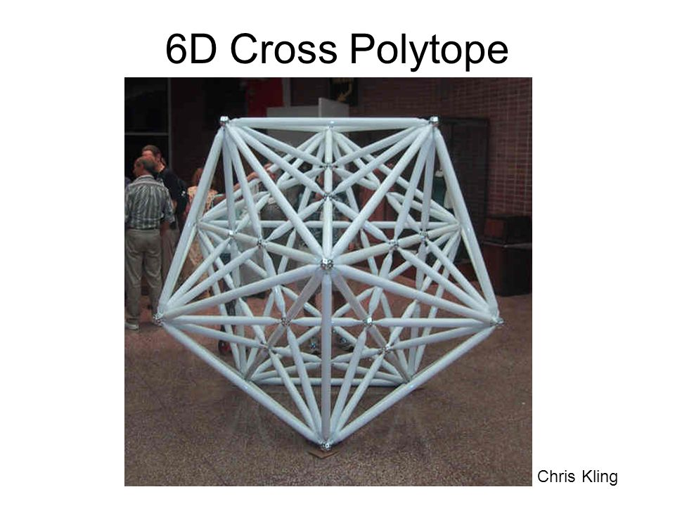 Florida 1999 6D Cross Polytope Chris Kling