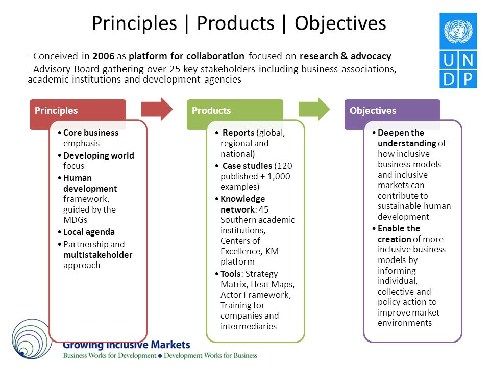 Principles | Products | Objectives