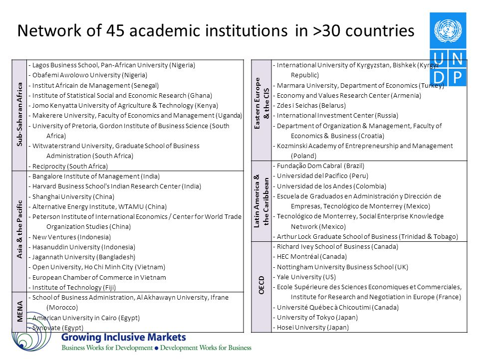 Network of 45 academic institutions in >30 countries
