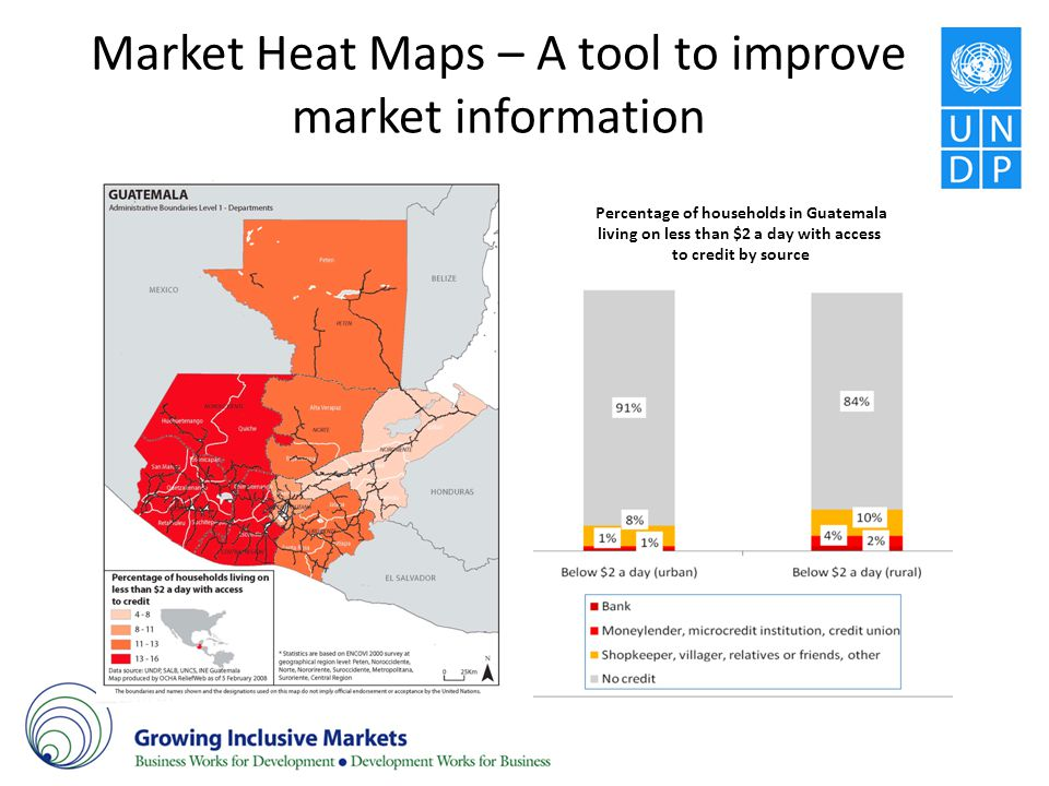 Market Heat Maps – A tool to improve market information